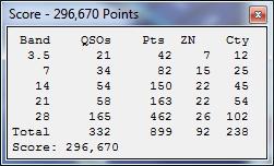 K2DSL_2013_CQ_WW_CW_Score